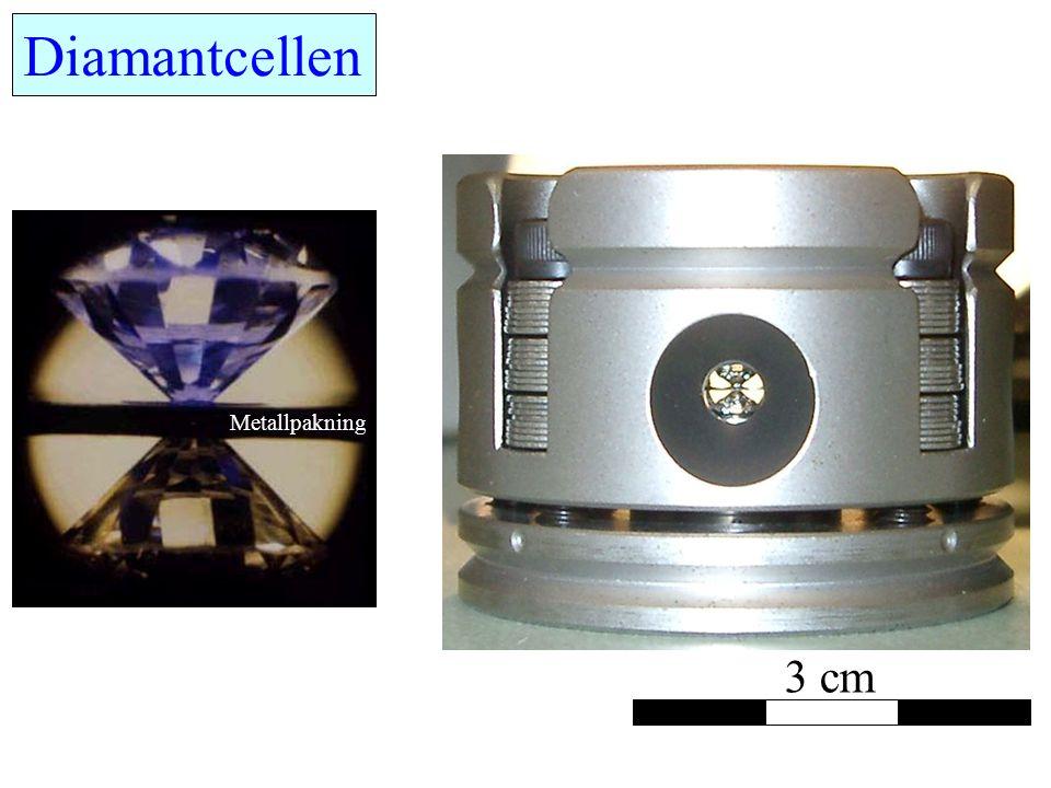 100  m Laser-varming av prøve i diamantcelle, Univ. of Bristol