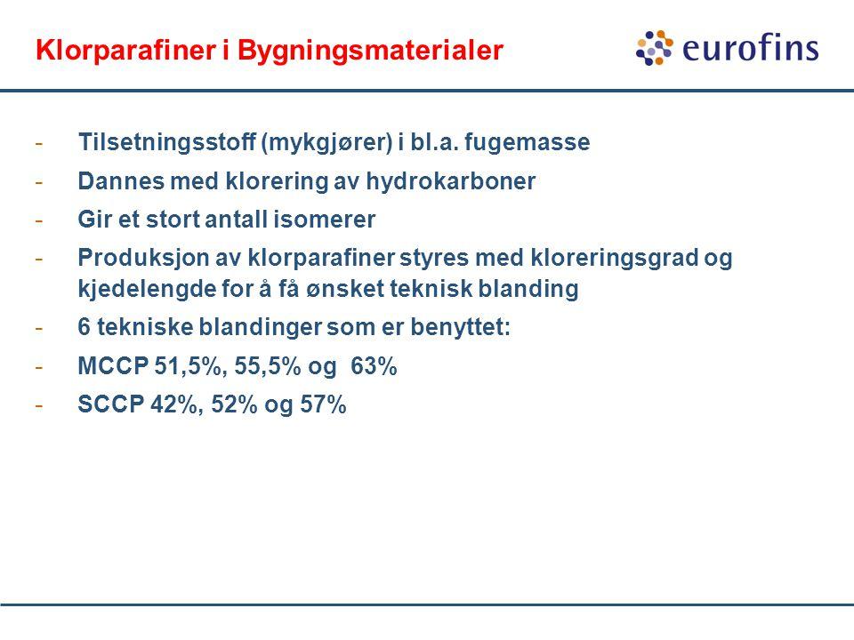 Klorparafiner i Bygningsmaterialer - Tilsetningsstoff (mykgjører) i bl.a. fugemasse - Dannes med klorering av hydrokarboner - Gir et stort antall isom