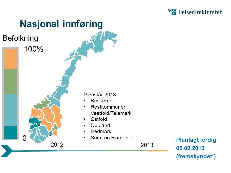 Nasjonal innføring | 3 2012 2013 Gjenstår 2013: •Buskerud •Restkommuner Vestfold/Telemark •Østfold •Oppland •Hedmark •Sogn og Fjordane Befolkning 100%