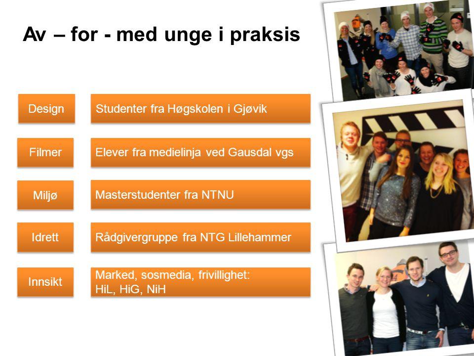 Av – for - med unge i praksis Rådgivergruppe fra NTG Lillehammer Masterstudenter fra NTNU Elever fra medielinja ved Gausdal vgs Studenter fra Høgskolen i Gjøvik Design Filmer Miljø Idrett Marked, sosmedia, frivillighet: HiL, HiG, NiH Marked, sosmedia, frivillighet: HiL, HiG, NiH Innsikt