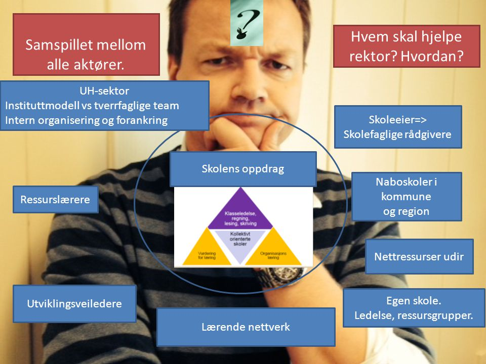 Samspillet mellom alle aktører. UH-sektor Instituttmodell vs tverrfaglige team Intern organisering og forankring Ressurslærere Utviklingsveiledere Sko