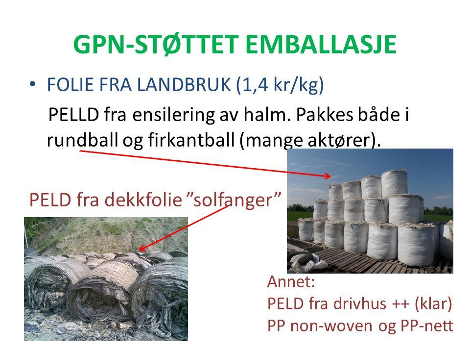 GPN-STØTTET EMBALLASJE • FOLIE FRA LANDBRUK (1,4 kr/kg) PELLD fra ensilering av halm. Pakkes både i rundball og firkantball (mange aktører). PELD fra