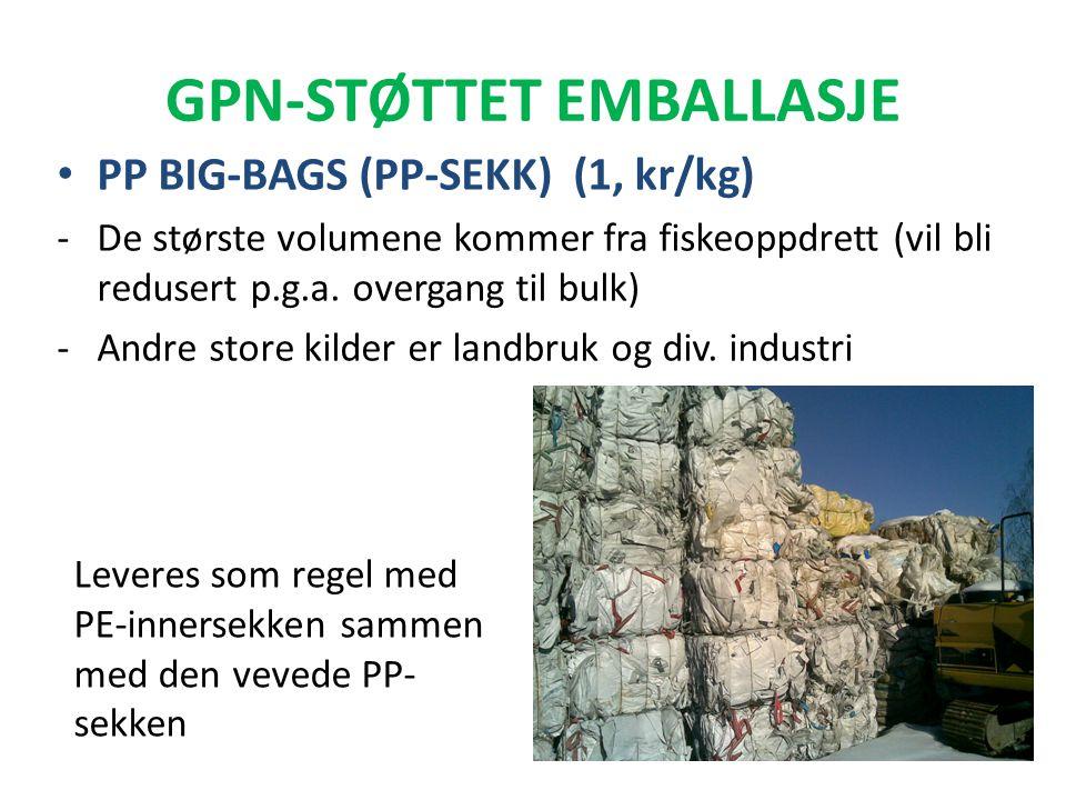 GPN-STØTTET EMBALLASJE • PP BIG-BAGS (PP-SEKK) (1, kr/kg) -De største volumene kommer fra fiskeoppdrett (vil bli redusert p.g.a. overgang til bulk) -A
