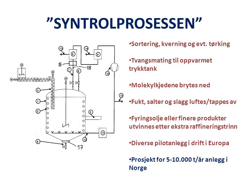 """""""SYNTROLPROSESSEN"""" • Sortering, kverning og evt. tørking • Tvangsmating til oppvarmet trykktank • Molekylkjedene brytes ned • Fukt, salter og slagg lu"""