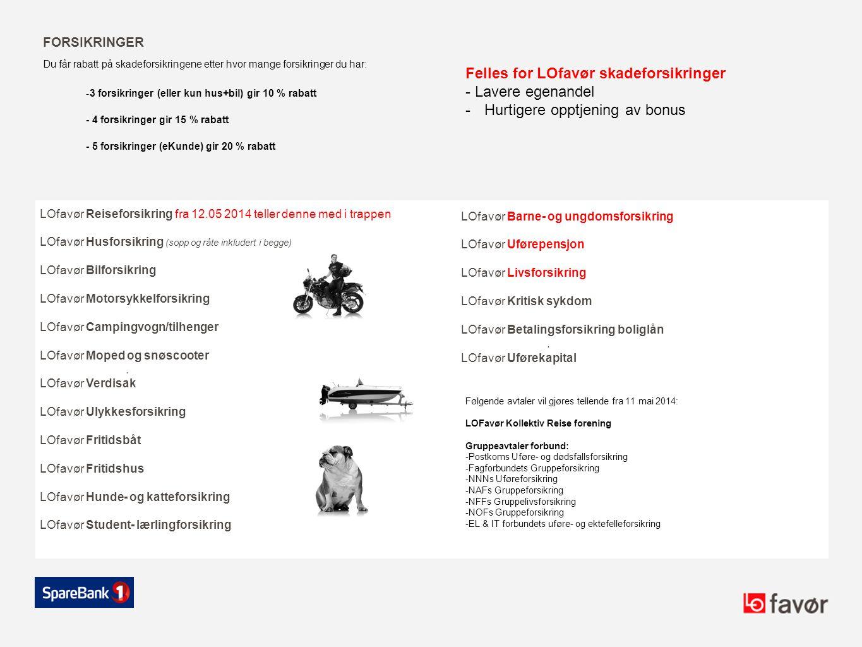 FORSIKRINGER Du får rabatt på skadeforsikringene etter hvor mange forsikringer du har: -3 forsikringer (eller kun hus+bil) gir 10 % rabatt - 4 forsikringer gir 15 % rabatt - 5 forsikringer (eKunde) gir 20 % rabatt LOfavør Reiseforsikring fra 12.05 2014 teller denne med i trappen LOfavør Husforsikring (sopp og råte inkludert i begge) LOfavør Bilforsikring LOfavør Motorsykkelforsikring LOfavør Campingvogn/tilhenger LOfavør Moped og snøscooter.