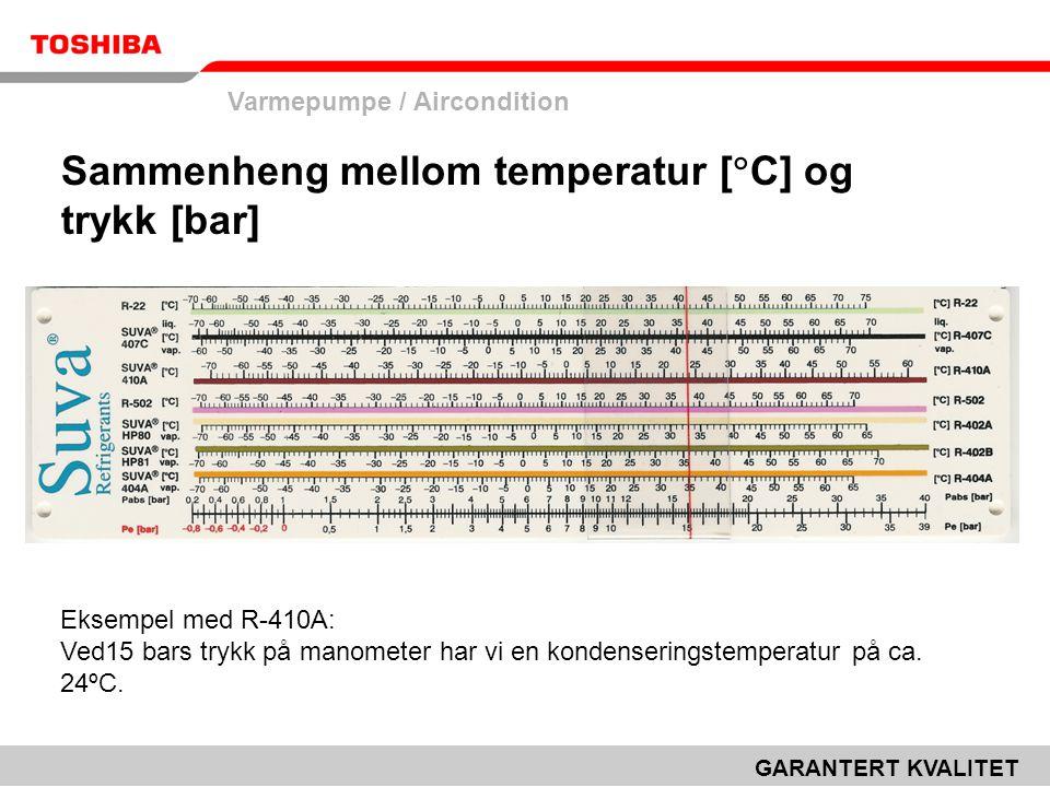 Varmepumpe / Aircondition GARANTERT KVALITET Sammenheng mellom temperatur [  C] og trykk [bar] Eksempel med R-410A: Ved15 bars trykk på manometer har vi en kondenseringstemperatur på ca.