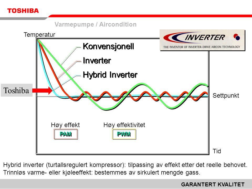 Varmepumpe / Aircondition GARANTERT KVALITET Hybrid Inverter Inverter PAM PWM Konvensjonell Hybrid inverter (turtallsregulert kompressor): tilpassing av effekt etter det reelle behovet.