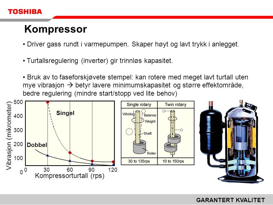 GARANTERT KVALITET • Driver gass rundt i varmepumpen. Skaper høyt og lavt trykk i anlegget. • Turtallsregulering (inverter) gir trinnløs kapasitet. •