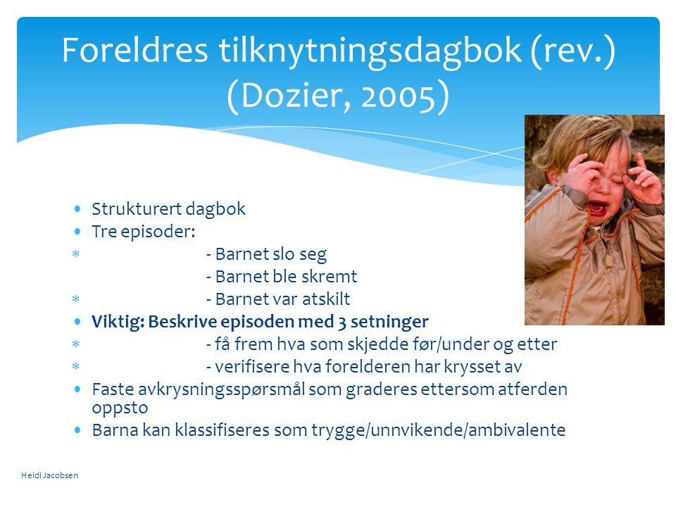 Foreldres tilknytningsdagbok (rev.) (Dozier, 2005) •Strukturert dagbok •Tre episoder:  - Barnet slo seg - Barnet ble skremt  - Barnet var atskilt •Viktig: Beskrive episoden med 3 setninger  - få frem hva som skjedde før/under og etter  - verifisere hva forelderen har krysset av •Faste avkrysningsspørsmål som graderes ettersom atferden oppsto •Barna kan klassifiseres som trygge/unnvikende/ambivalente Heidi Jacobsen