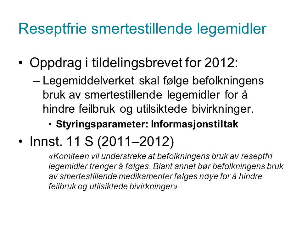 Reseptfrie smertestillende legemidler •Oppdrag i tildelingsbrevet for 2012: –Legemiddelverket skal følge befolkningens bruk av smertestillende legemid