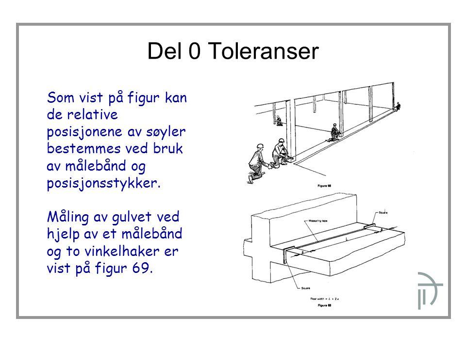 Del 0 Toleranser Som vist på figur kan de relative posisjonene av søyler bestemmes ved bruk av målebånd og posisjonsstykker.