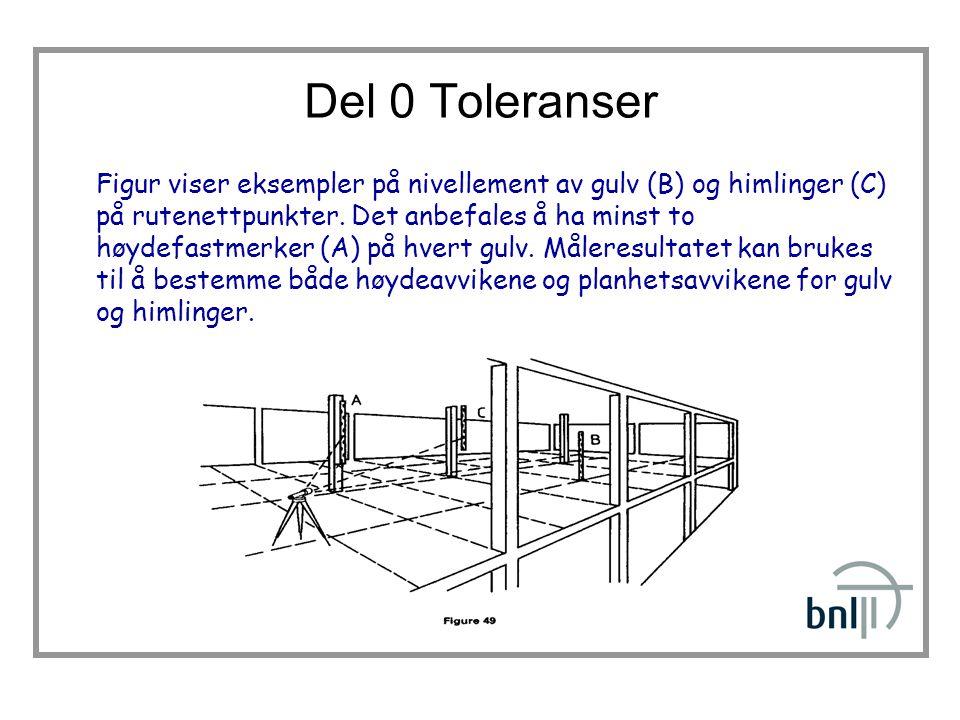 Del 0 Toleranser Figur viser eksempler på nivellement av gulv (B) og himlinger (C) på rutenettpunkter.