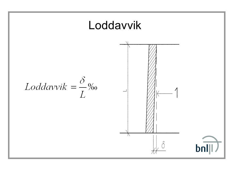 Loddavvik