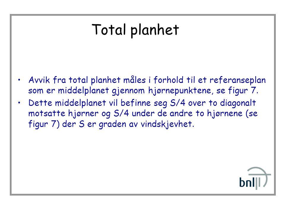 •Avvik fra total planhet måles i forhold til et referanseplan som er middelplanet gjennom hjørnepunktene, se figur 7.