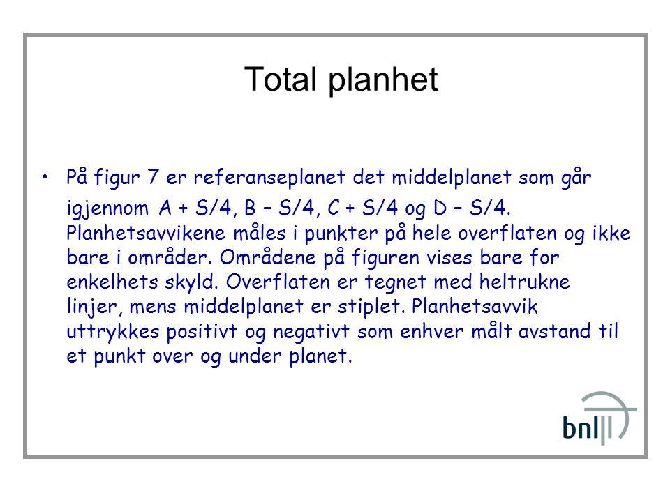 •På figur 7 er referanseplanet det middelplanet som går igjennom A + S/4, B – S/4, C + S/4 og D – S/4.