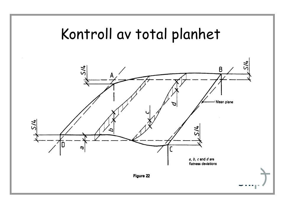 Kontroll av total planhet