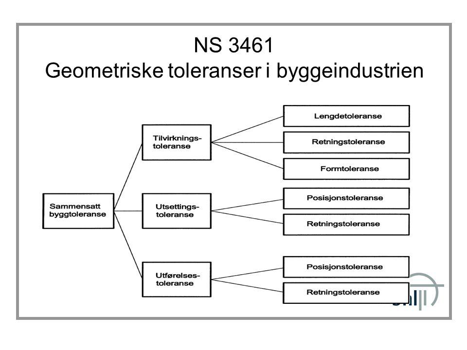 Del 0 Toleranser d)Toleranser •d1)Terminologi og prinsipper for toleranser og avvik skal være i overensstemmelse med NS 3461.