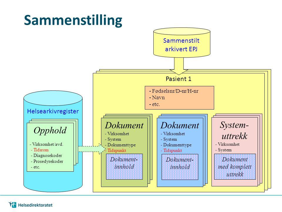 Sammenstilling Pasient 1 Dokument - Virksomhet - System - Dokumenttype - Tidspunkt Dokument- innhold Dokument - Virksomhet - System - Dokumenttype - Tidspunkt - Fødselsnr/D-nr/H-nr - Navn - etc.