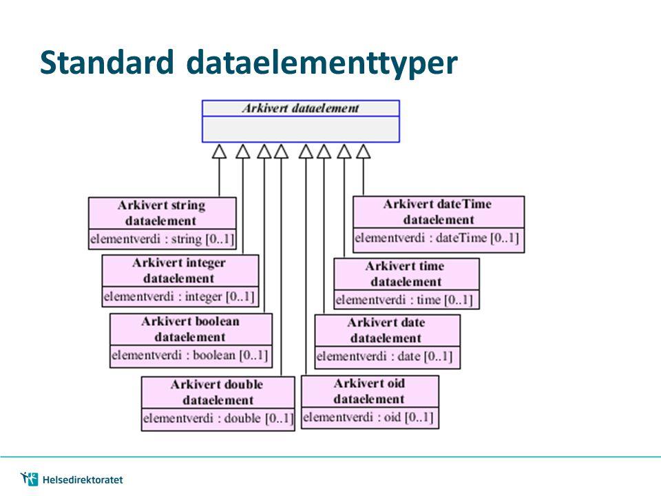 Standard dataelementtyper