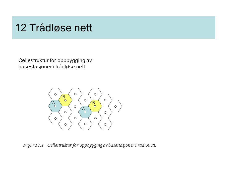 12 Trådløse nett Cellestruktur for oppbygging av basestasjoner i trådløse nett Figur 12.1Cellestruktur for oppbygging av basestasjoner i radionett.