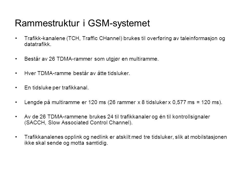 Rammestruktur i GSM-systemet •Trafikk-kanalene (TCH, Traffic CHannel) brukes til overføring av taleinformasjon og datatrafikk. •Består av 26 TDMA-ramm