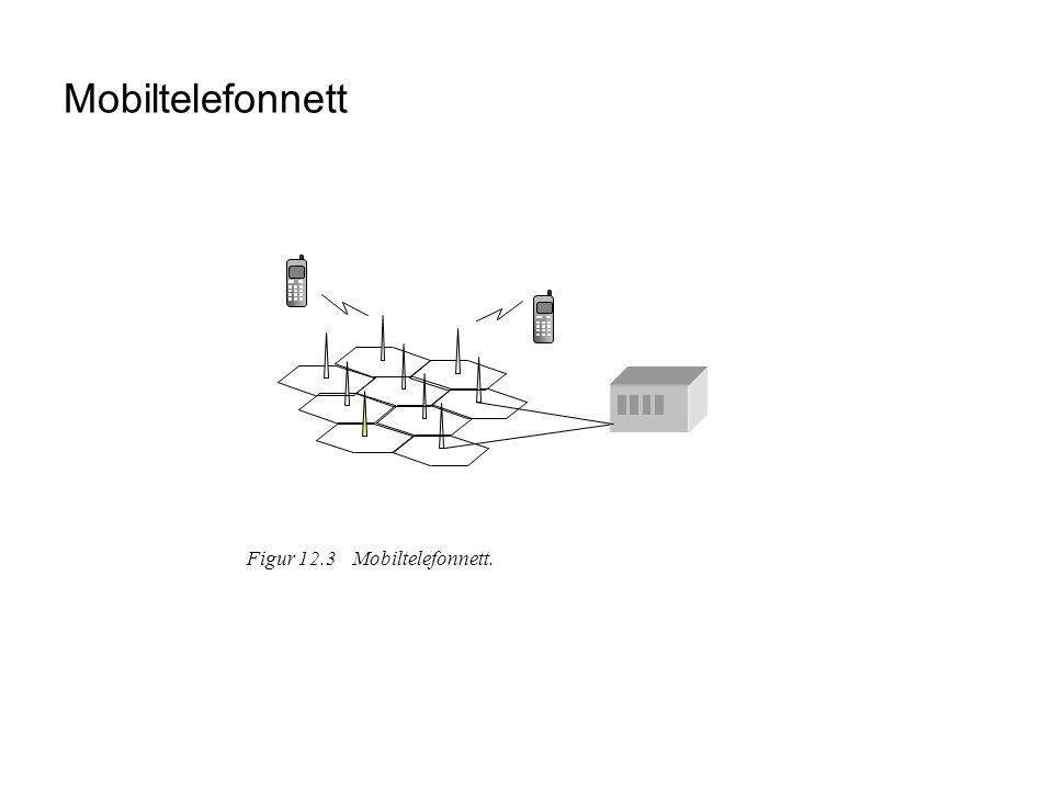 Mobiltelefonnett, generasjoner •Manuelt betjent mobiltelefon (til ca.
