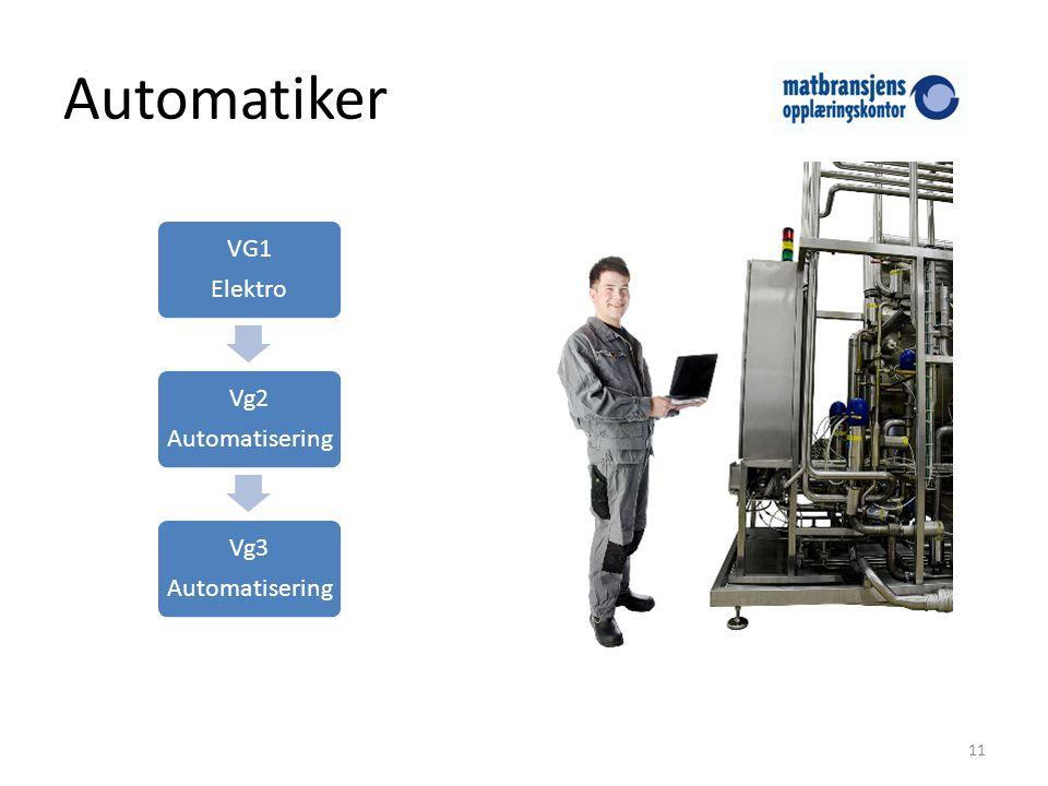 Automatiker 11 VG1 Elektro Vg2 Automatisering Vg3 Automatisering