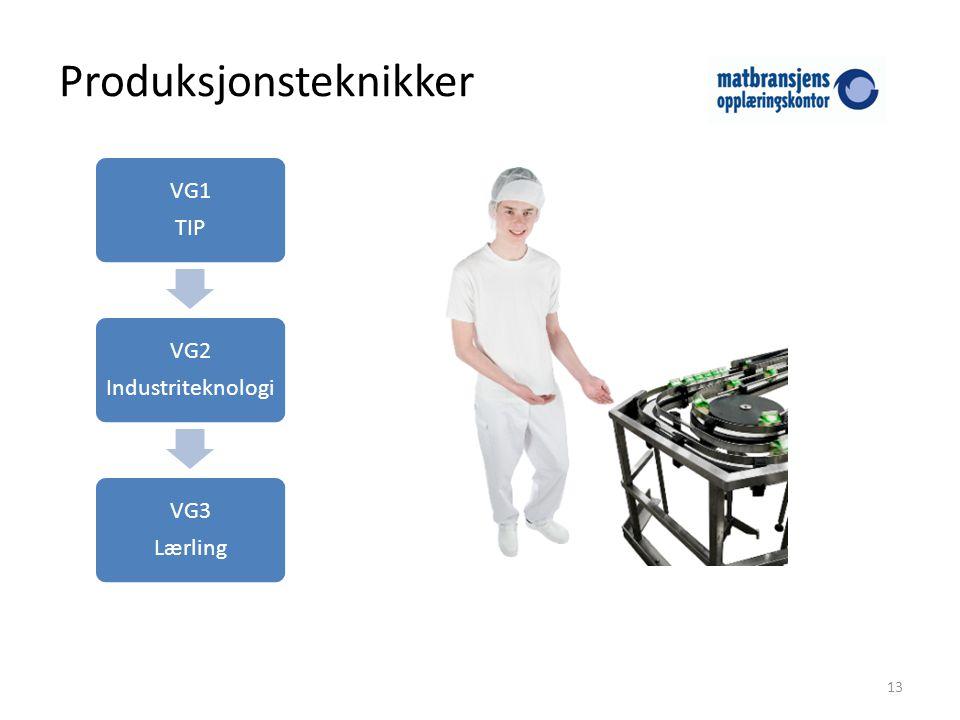 Produksjonsteknikker 13 VG1 TIP VG2 Industriteknologi VG3 Lærling