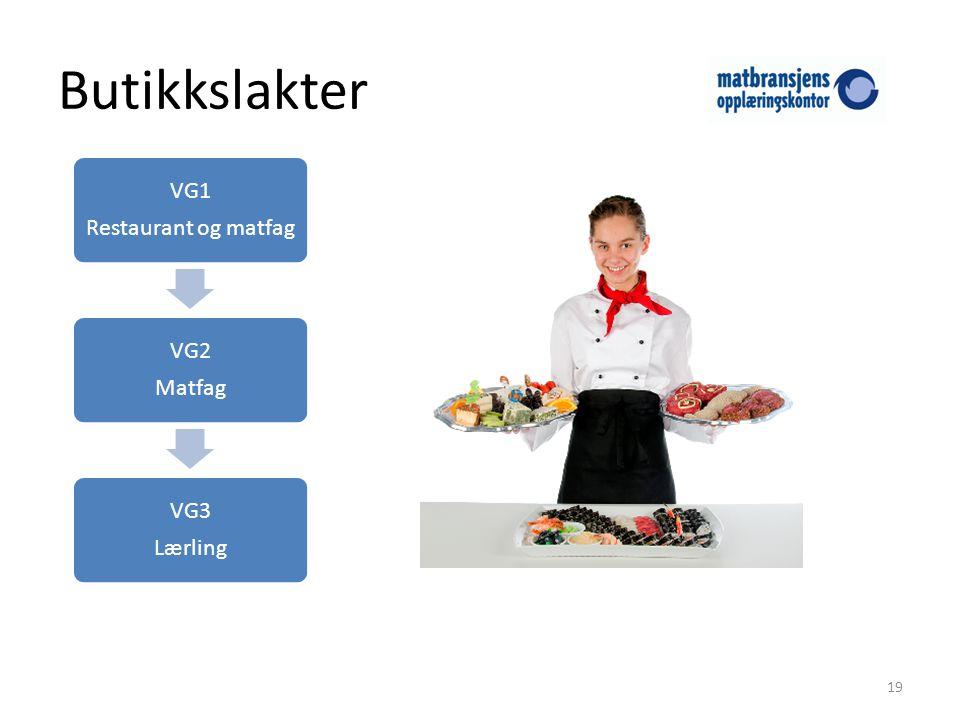 Butikkslakter 19 VG1 Restaurant og matfag VG2 Matfag VG3 Lærling