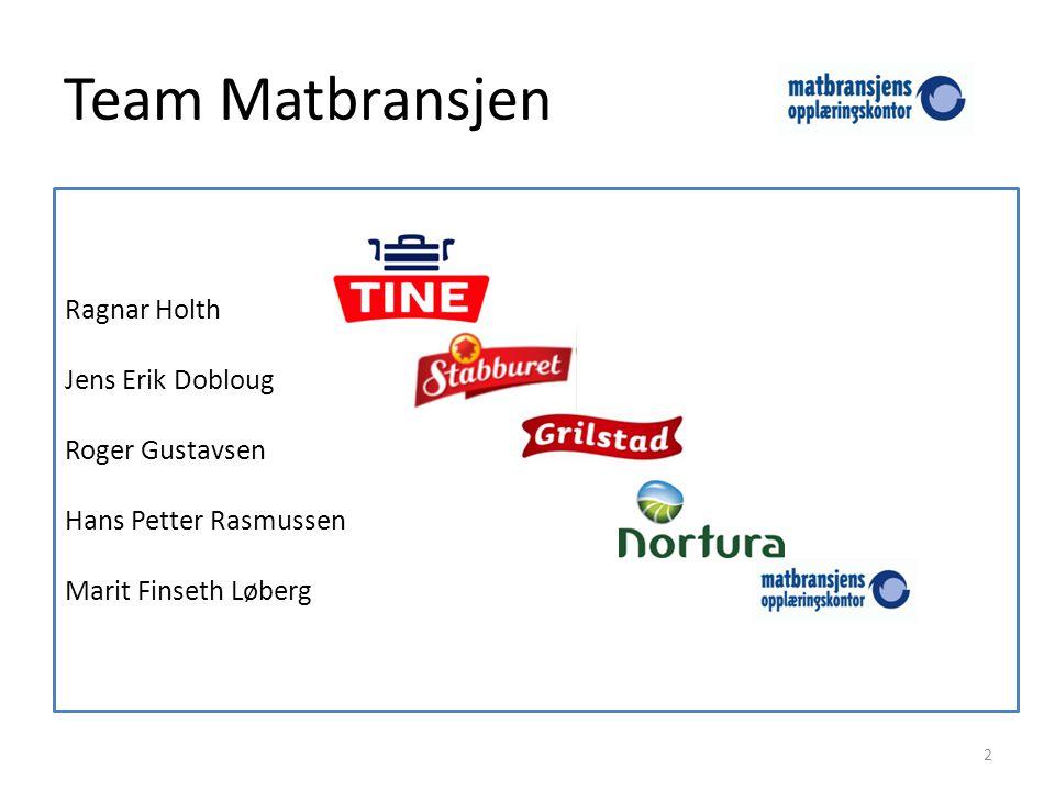 Team Matbransjen Ragnar Holth Jens Erik Dobloug Roger Gustavsen Hans Petter Rasmussen Marit Finseth Løberg 2