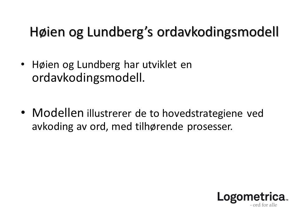 Høien og Lundberg's ordavkodingsmodell • Høien og Lundberg har utviklet en ordavkodingsmodell. • Modellen illustrerer de to hovedstrategiene ved avkod