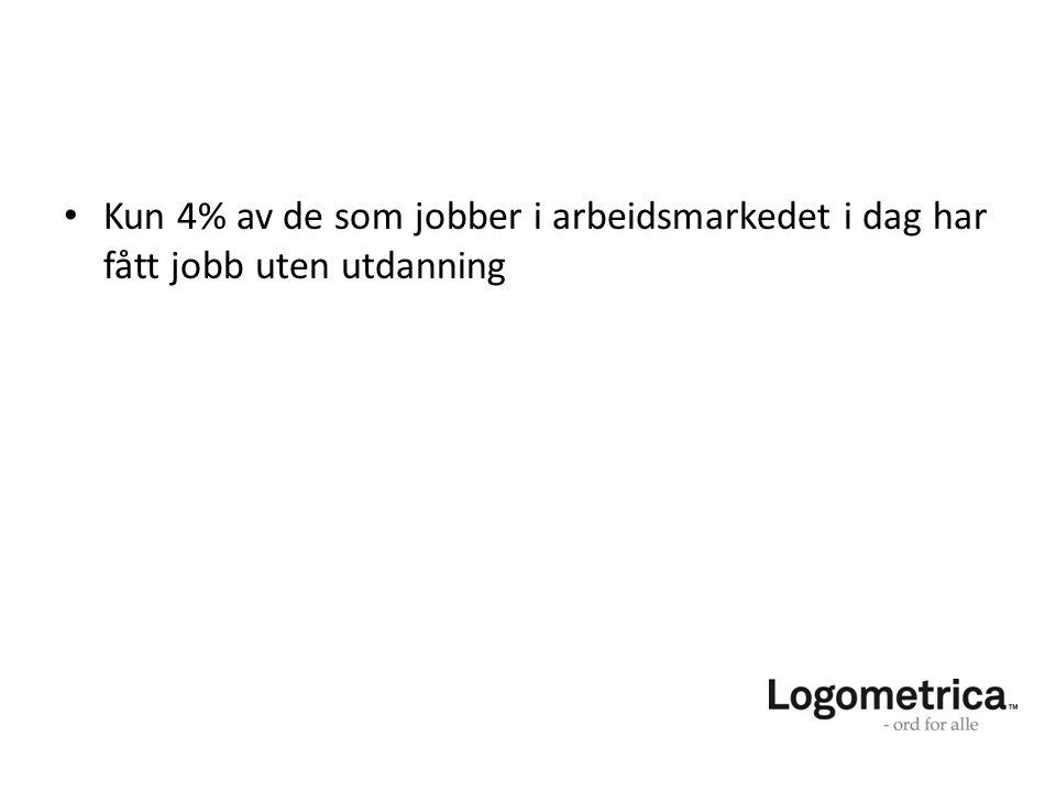 • Kun 4% av de som jobber i arbeidsmarkedet i dag har fått jobb uten utdanning