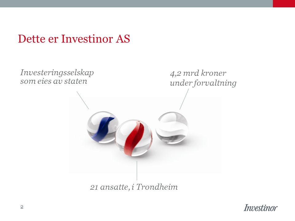 Dette er Investinor AS 21 ansatte, i Trondheim 4,2 mrd kroner under forvaltning Investeringsselskap som eies av staten 2