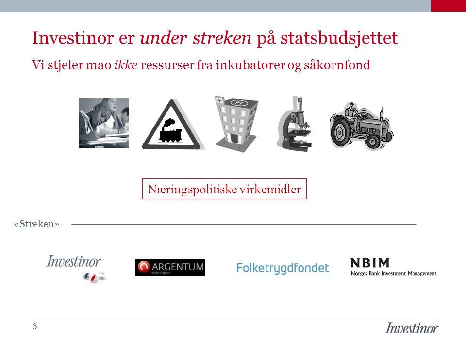SUBSIDIERT KAPITAL/ ESA-NOTIFISERT FINANSFORVALTNING Investinors plass i verdikjeden 7 RESULTAT BREAK EVEN Såkornfondene