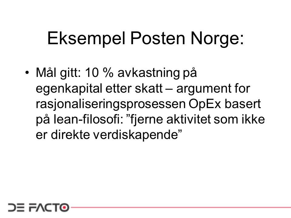 Eksempel Posten Norge: •Mål gitt: 10 % avkastning på egenkapital etter skatt – argument for rasjonaliseringsprosessen OpEx basert på lean-filosofi: fjerne aktivitet som ikke er direkte verdiskapende