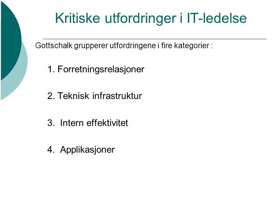 Kritiske utfordringer i IT-ledelse Gottschalk grupperer utfordringene i fire kategorier : 1. Forretningsrelasjoner 2. Teknisk infrastruktur 3. Intern