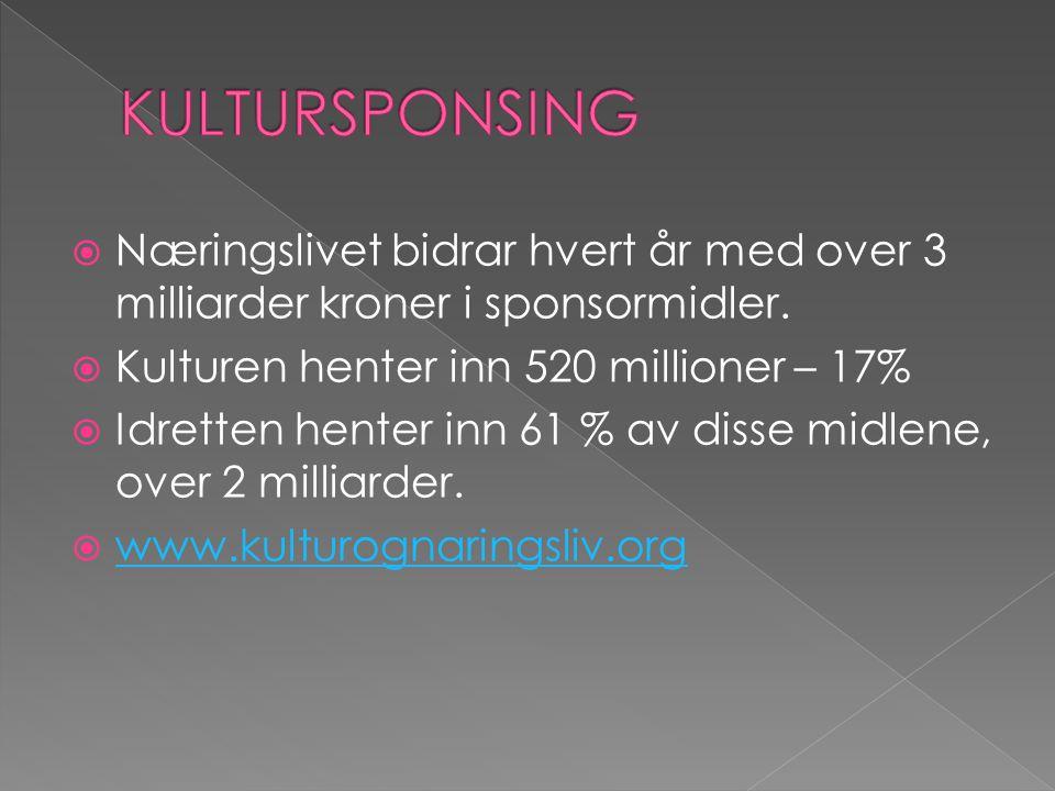  Næringslivet bidrar hvert år med over 3 milliarder kroner i sponsormidler.