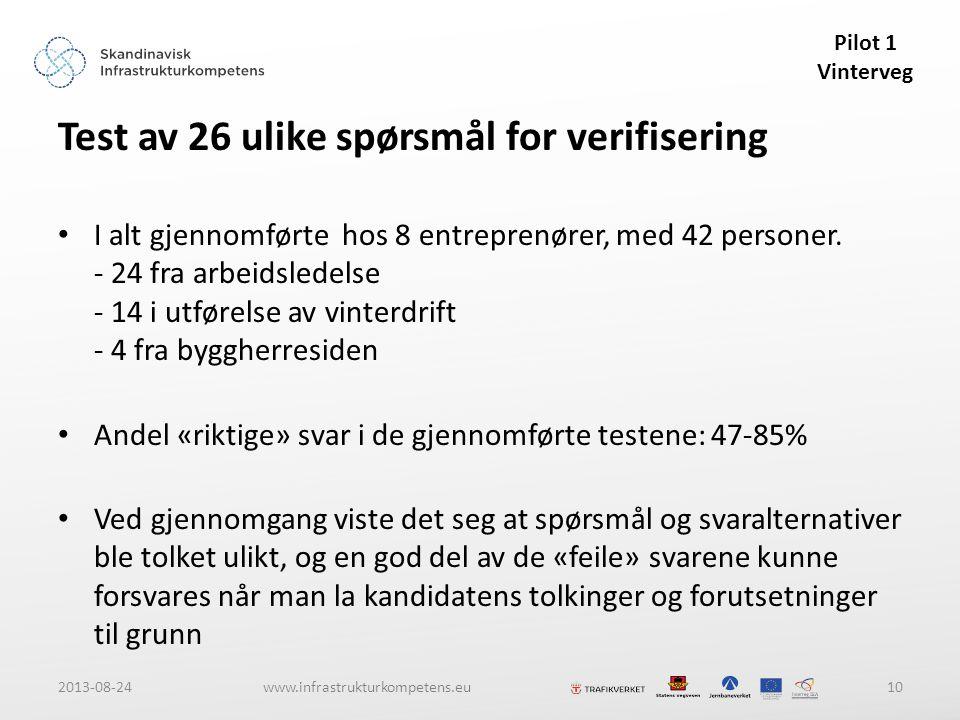 2013-08-24www.infrastrukturkompetens.eu10 Pilot 1 Vinterveg Test av 26 ulike spørsmål for verifisering • I alt gjennomførte hos 8 entreprenører, med 42 personer.