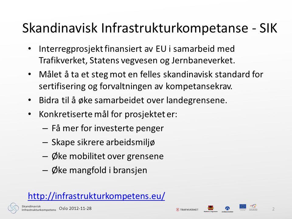 4 piloter: • Vinterdrift av veger • Sikkerhet ved arbeid på veg • Vinterdrift av jernbane • Sikkerhet ved arbeid på jernbane Forslag til ny pilot: • Bruinspeksjon Oslo 2012-11-28 3 Skandinavisk Infrastrukturkompetanse - SIK
