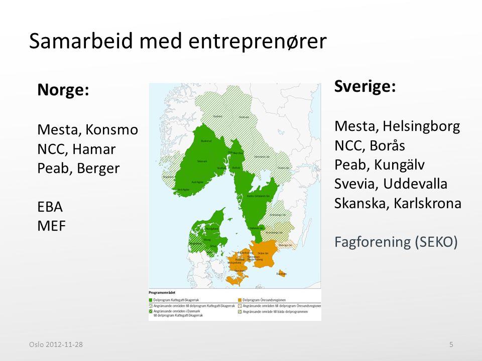 Samarbeid med entreprenører Oslo 2012-11-285 Norge: Mesta, Konsmo NCC, Hamar Peab, Berger EBA MEF Sverige: Mesta, Helsingborg NCC, Borås Peab, Kungälv Svevia, Uddevalla Skanska, Karlskrona Fagforening (SEKO)