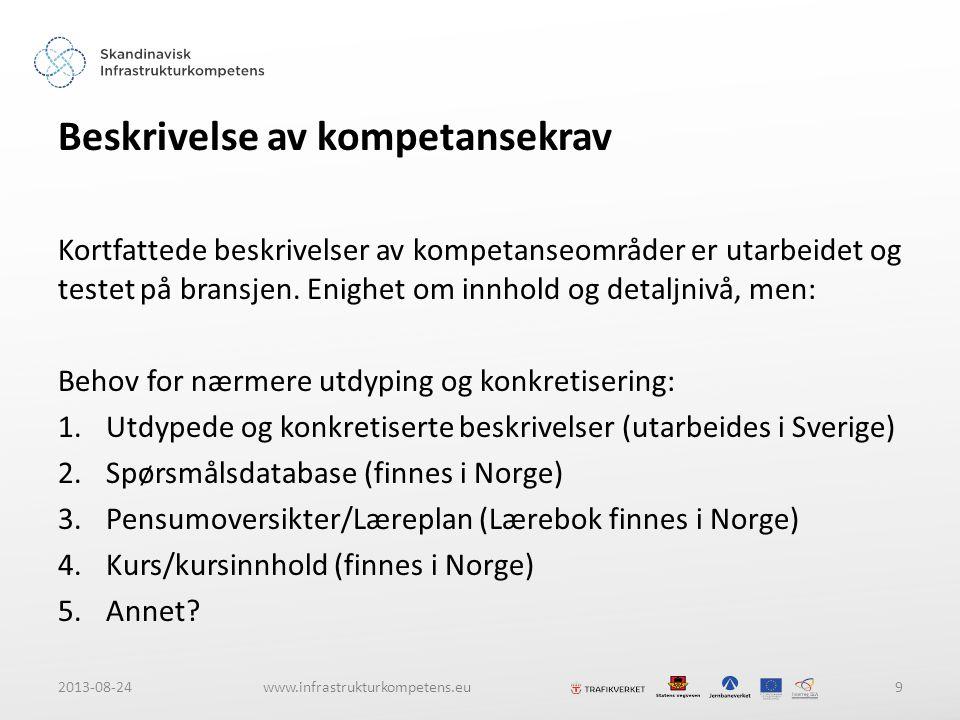 2013-08-24www.infrastrukturkompetens.eu9 Beskrivelse av kompetansekrav Kortfattede beskrivelser av kompetanseområder er utarbeidet og testet på bransjen.