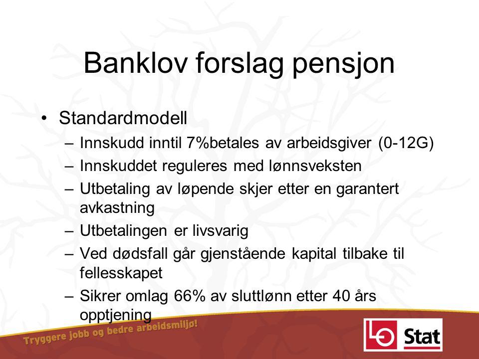 Banklov forslag pensjon •Standardmodell –Innskudd inntil 7%betales av arbeidsgiver (0-12G) –Innskuddet reguleres med lønnsveksten –Utbetaling av løpen