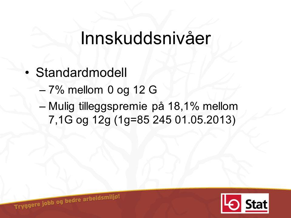 Innskuddsnivåer •Standardmodell –7% mellom 0 og 12 G –Mulig tilleggspremie på 18,1% mellom 7,1G og 12g (1g=85 245 01.05.2013)