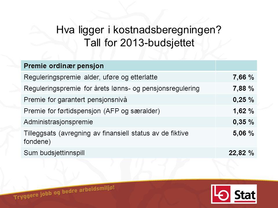 Hva ligger i kostnadsberegningen? Tall for 2013-budsjettet Premie ordinær pensjon Reguleringspremie alder, uføre og etterlatte7,66 % Reguleringspremie