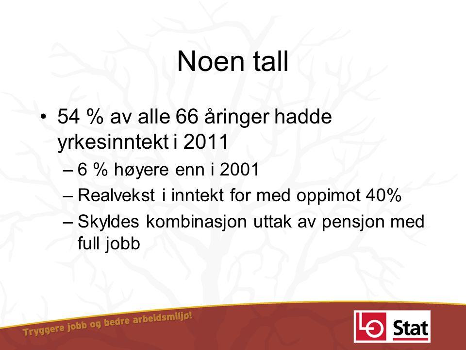 Noen tall •54 % av alle 66 åringer hadde yrkesinntekt i 2011 –6 % høyere enn i 2001 –Realvekst i inntekt for med oppimot 40% –Skyldes kombinasjon utta
