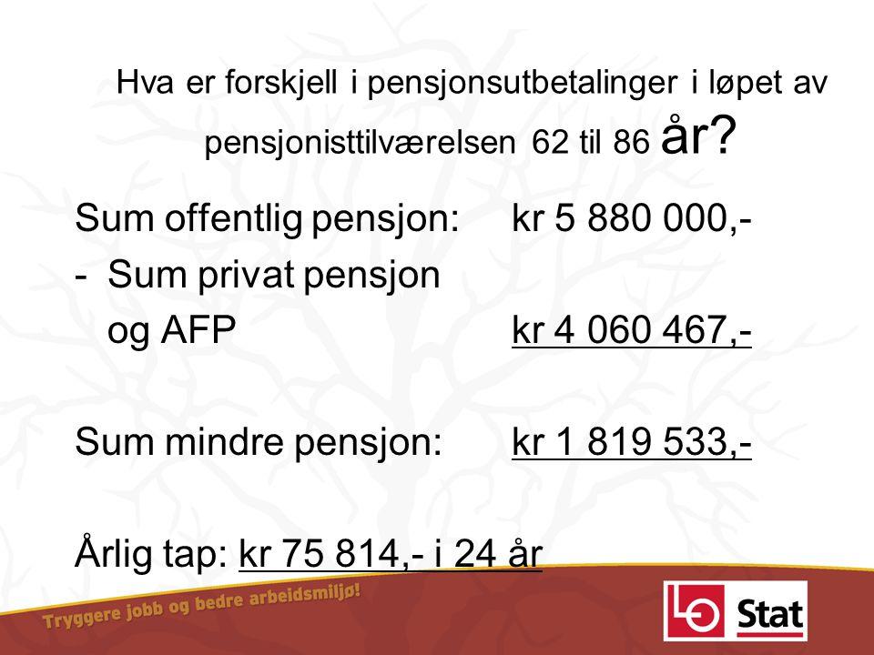 Hva er forskjell i pensjonsutbetalinger i løpet av pensjonisttilværelsen 62 til 86 år? Sum offentlig pensjon:kr 5 880 000,- -Sum privat pensjon og AFP