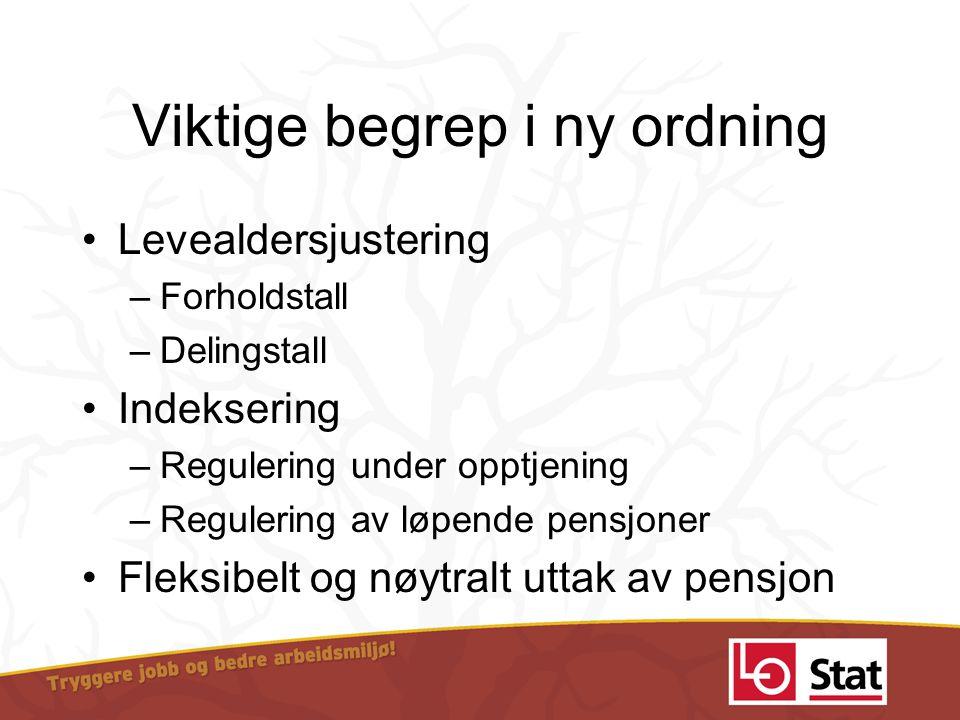 Regulering og indeksering I dagens ordning reguleres både pensjon under opptjening og pensjon under utbetaling med folketrygdens grunnbeløp