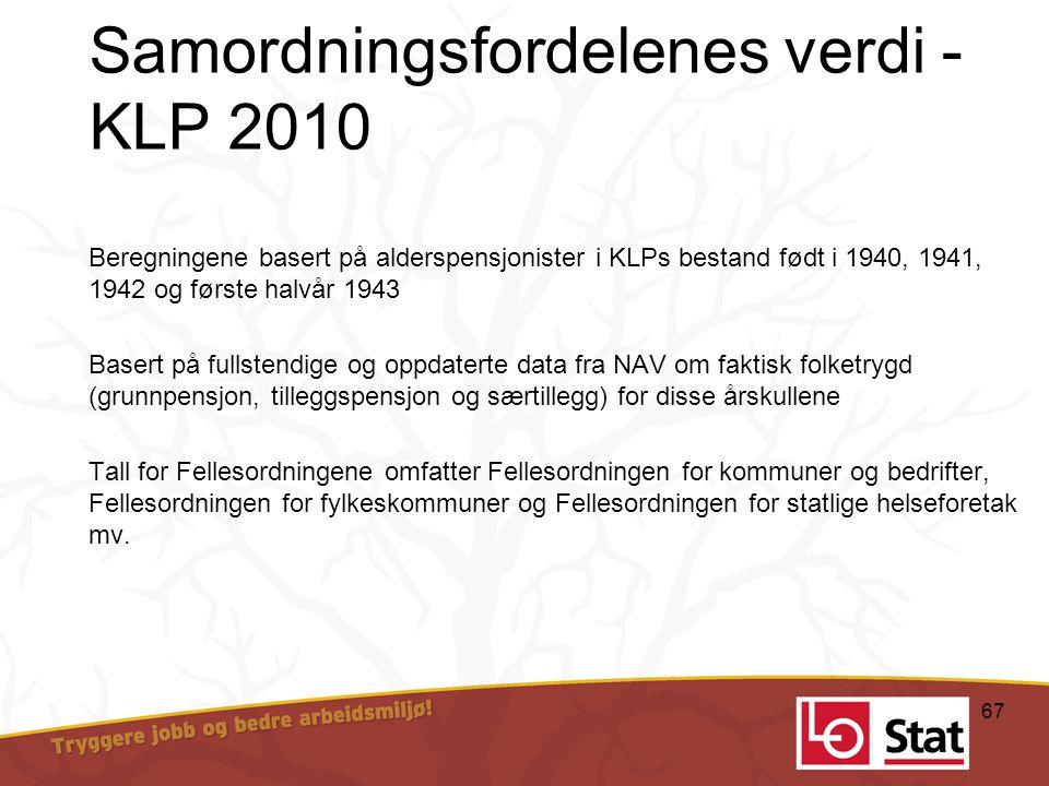 Samordningsfordelenes verdi - KLP 2010 Beregningene basert på alderspensjonister i KLPs bestand født i 1940, 1941, 1942 og første halvår 1943 Basert p