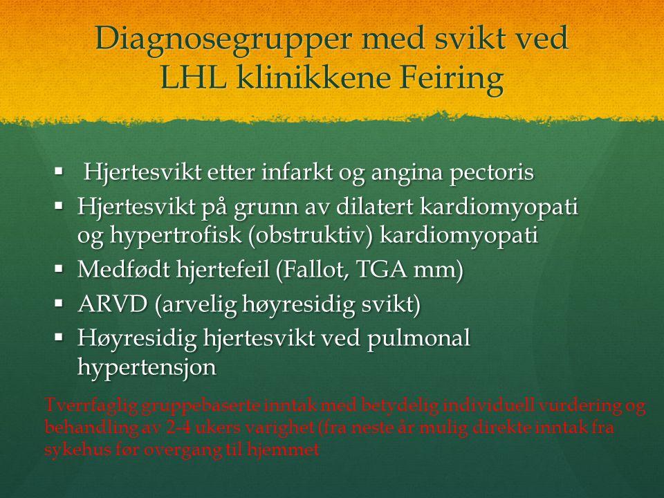 Diagnosegrupper med svikt ved LHL klinikkene Feiring  Hjertesvikt etter infarkt og angina pectoris  Hjertesvikt på grunn av dilatert kardiomyopati o