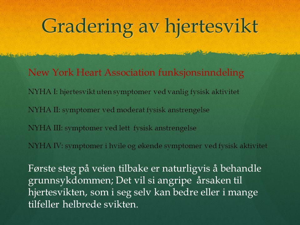 Gradering av hjertesvikt New York Heart Association funksjonsinndeling NYHA I: hjertesvikt uten symptomer ved vanlig fysisk aktivitet NYHA II: symptom